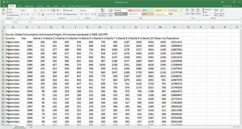 The data : This is what the data looks like. Column A contains country names, column B contains the year, and columns C to L contain the average income in each decile. Column M contains the mean income in the population, which is the mean of columns C to L.