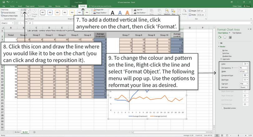 Add dotted lines to show when fines were introduced and removed. : Using Excel's 'Insert Shapes' option, you can add lines to your chart. To make a line dotted, you need to change its 'Dash type' using the options in the right-hand menu.