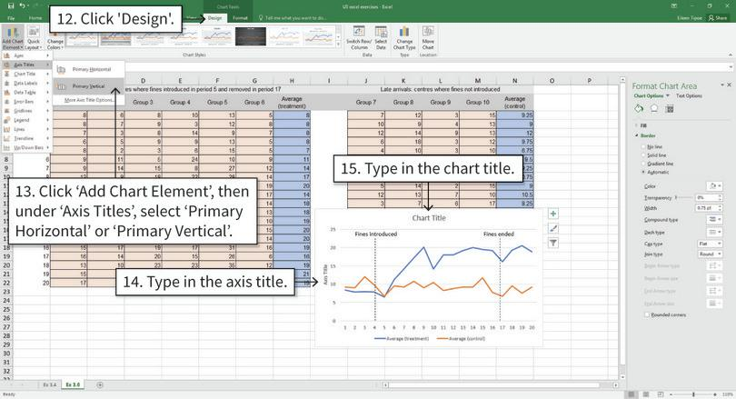 Add axis titles and a chart title : After step 15, your chart will look like Figure 3.14.