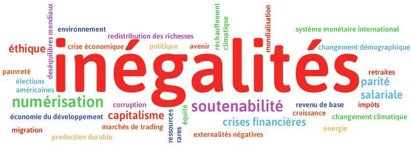 Nuage de mots mettant en exergue les inégalités