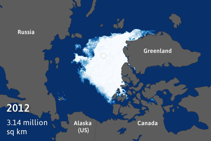 Arctic sea ice coverage (1935–2014).