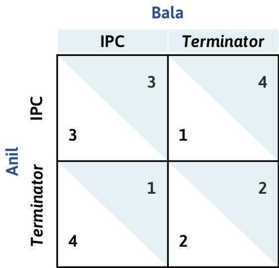 Matrice dei payoff del gioco del controllo dei parassiti. : Matrice dei payoff del gioco del controllo dei parassiti.